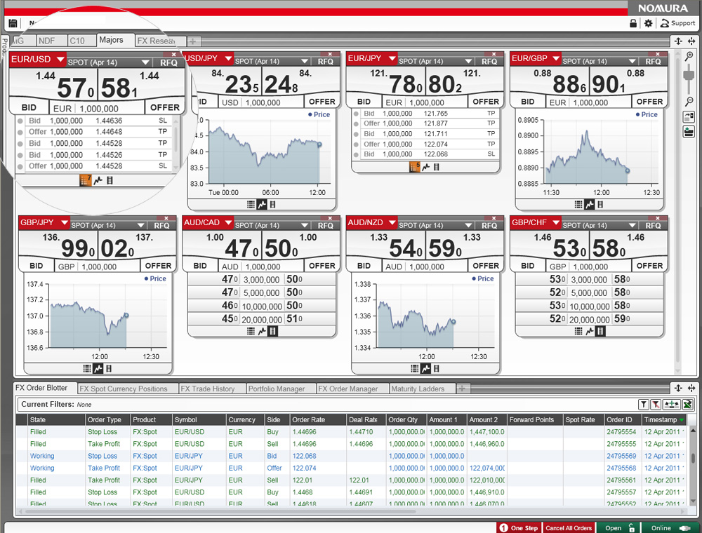 Electronic trading system x-stream